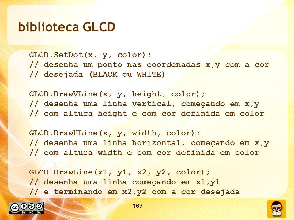 biblioteca GLCD GLCD.SetDot(x, y, color);