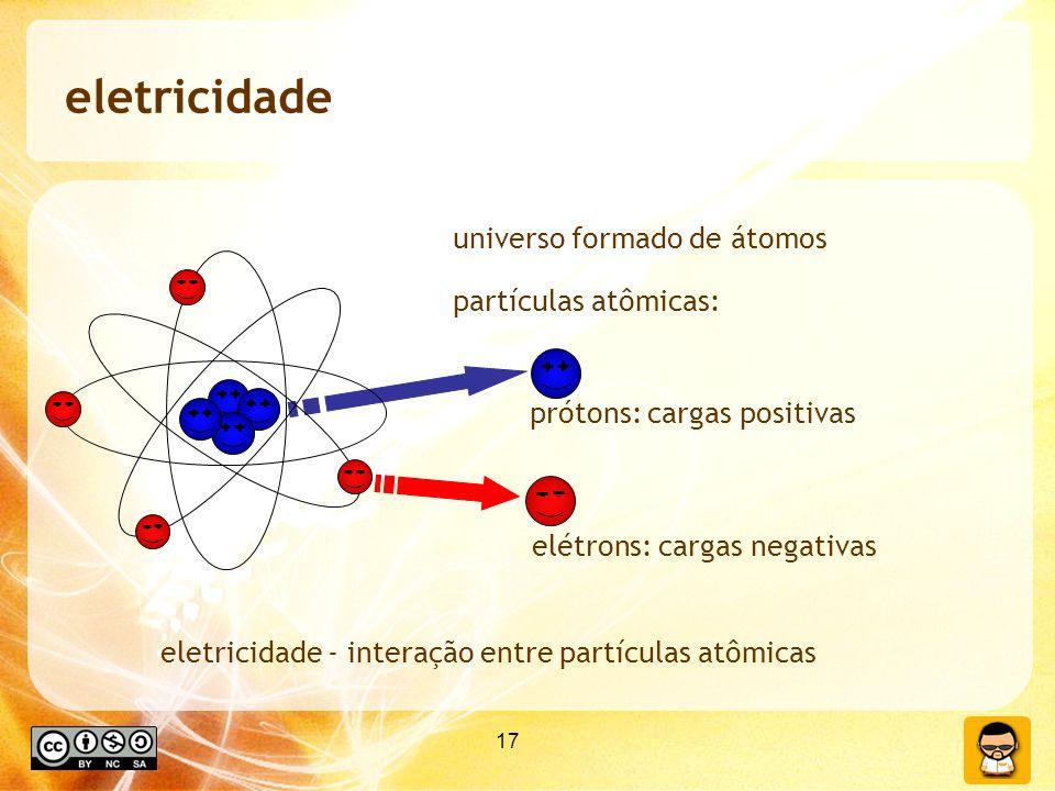 eletricidade universo formado de átomos partículas atômicas: