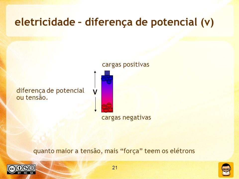 eletricidade – diferença de potencial (v)