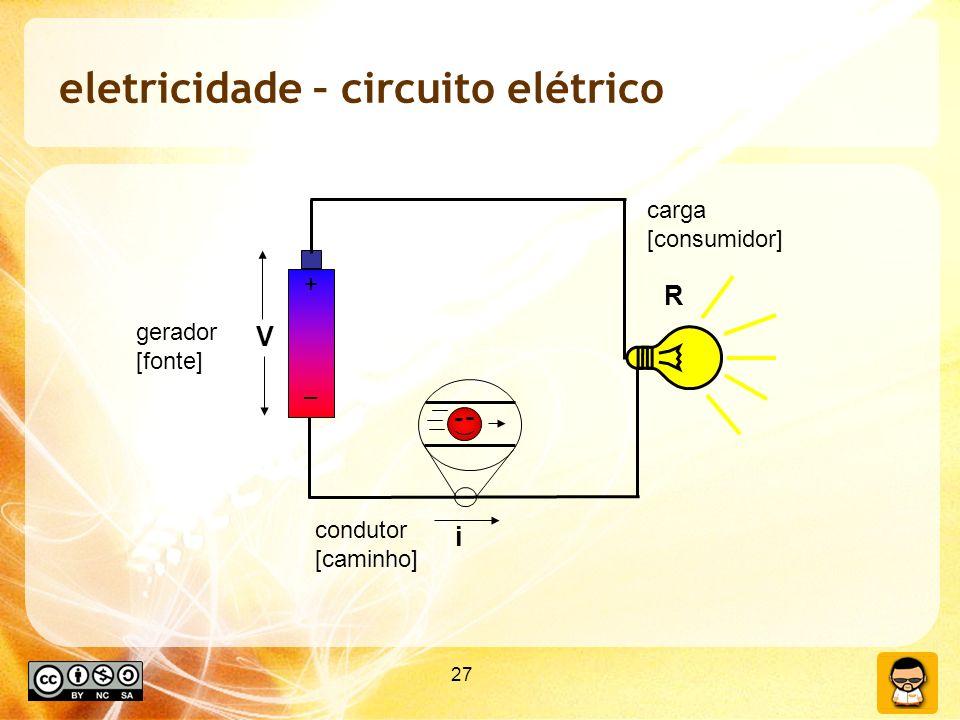 eletricidade – circuito elétrico