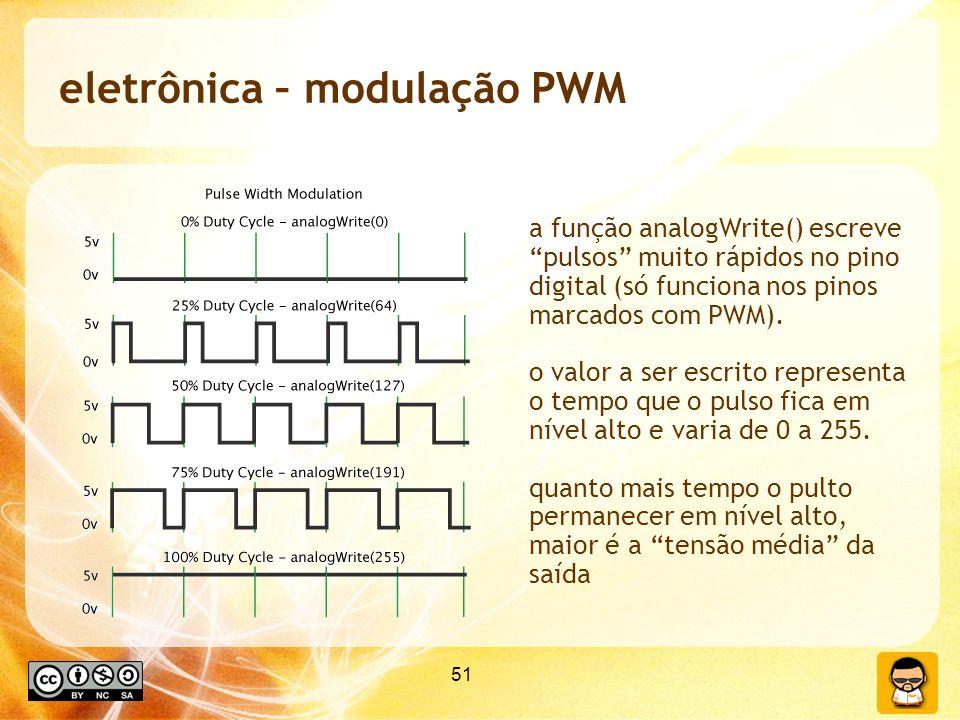 eletrônica – modulação PWM