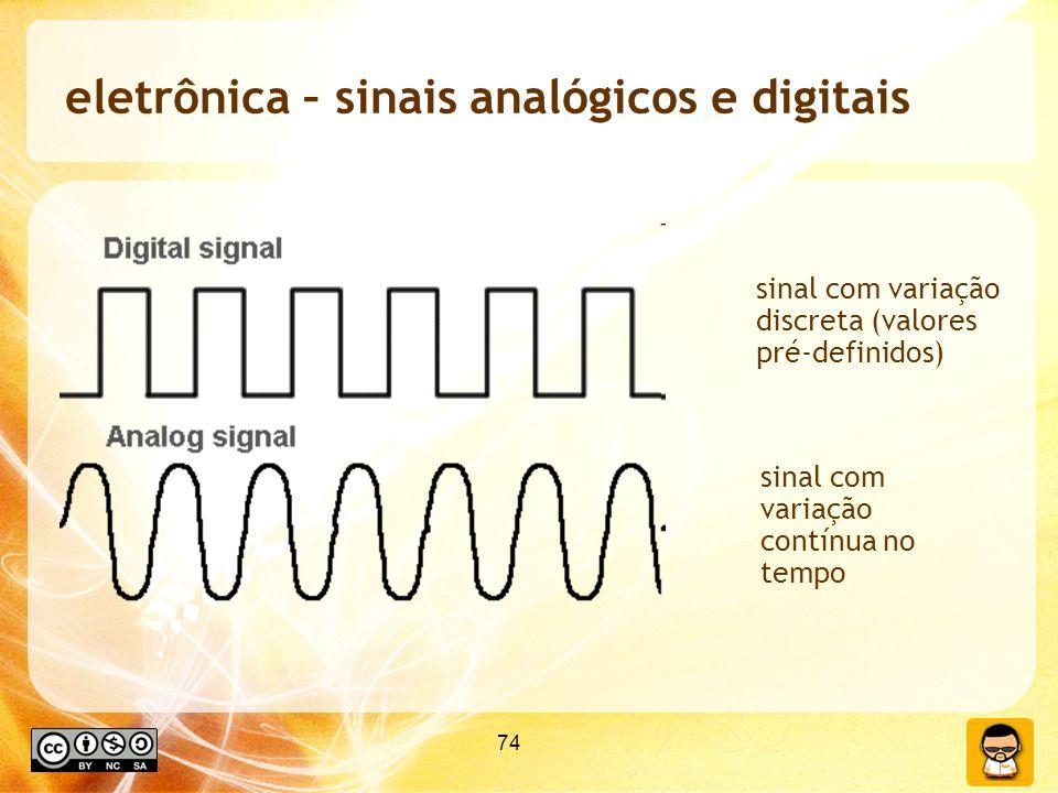 eletrônica – sinais analógicos e digitais