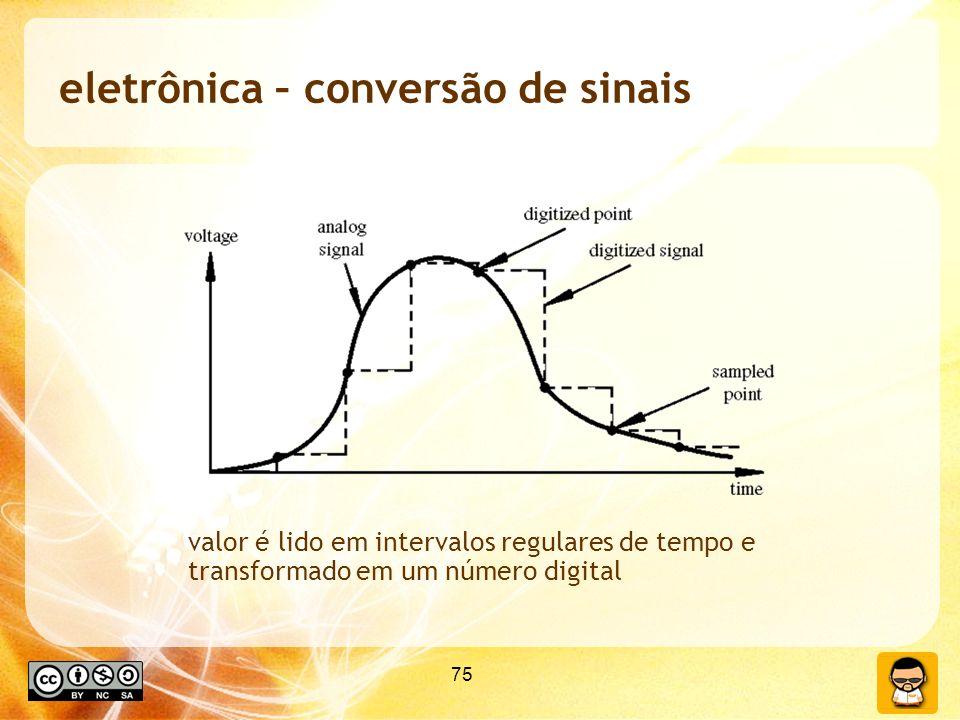 eletrônica – conversão de sinais