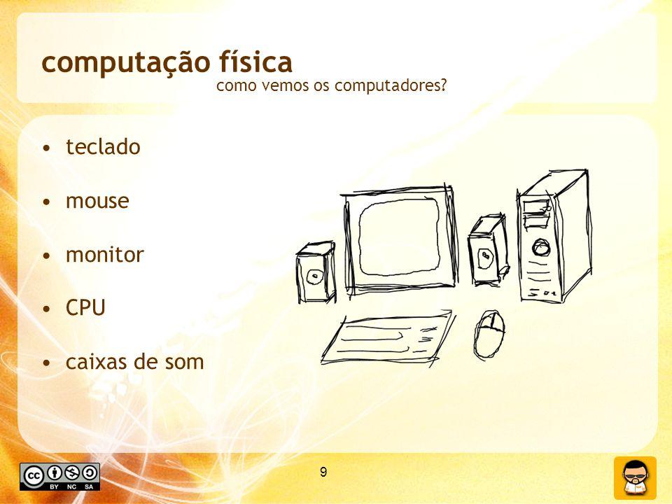computação física teclado mouse monitor CPU caixas de som