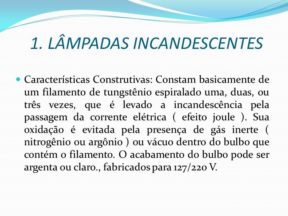 1. LÂMPADAS INCANDESCENTES