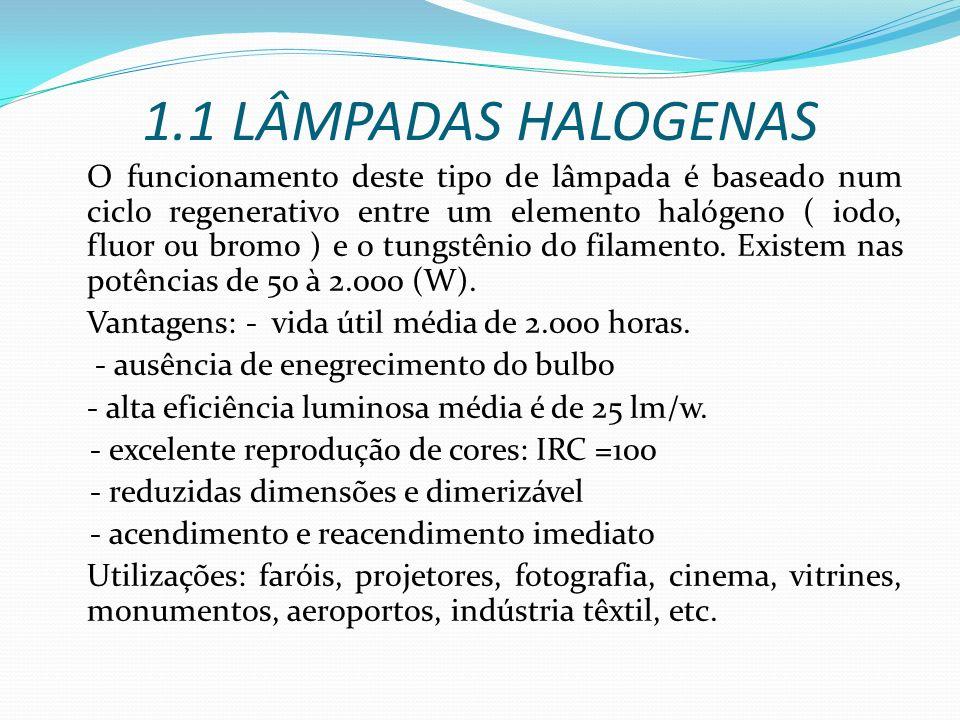 1.1 LÂMPADAS HALOGENAS