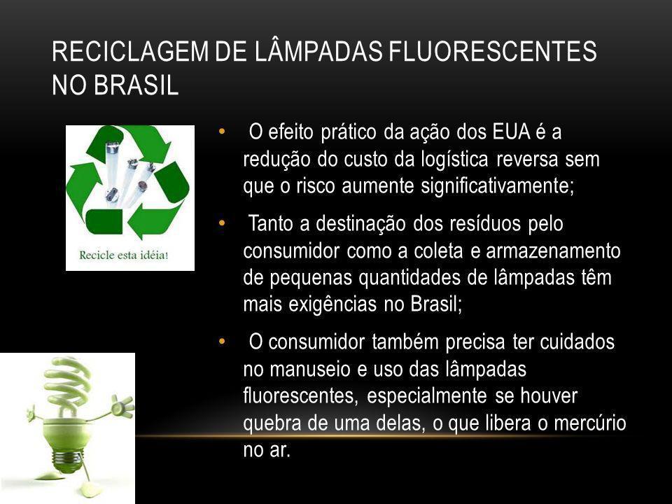 RECICLAGEM DE LÂMPADAS FLUORESCENTES NO BRASIL