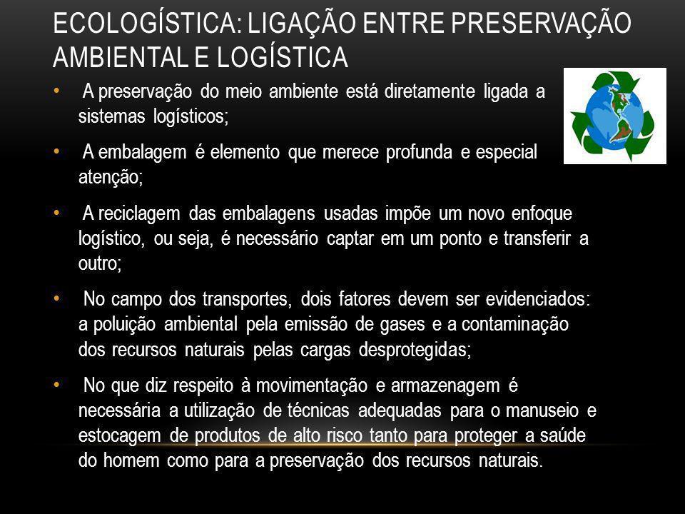 ECOLOGÍSTICA: LIGAÇÃO ENTRE PRESERVAÇÃO AMBIENTAL E LOGÍSTICA