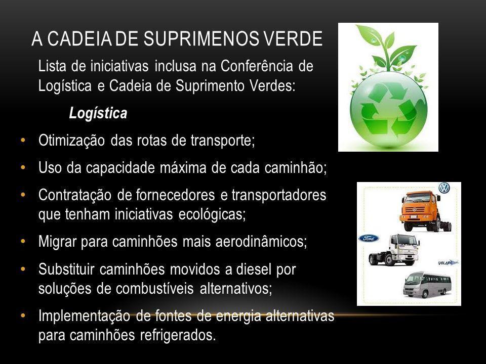 A CADEIA DE SUPRIMENOS VERDE