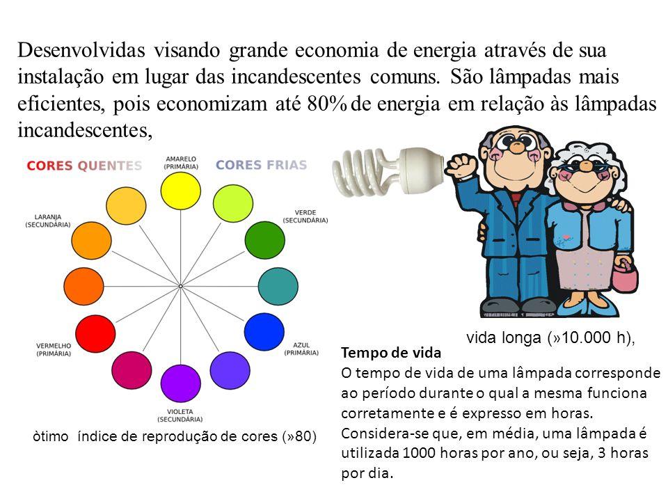 Desenvolvidas visando grande economia de energia através de sua instalação em lugar das incandescentes comuns. São lâmpadas mais eficientes, pois economizam até 80% de energia em relação às lâmpadas incandescentes,