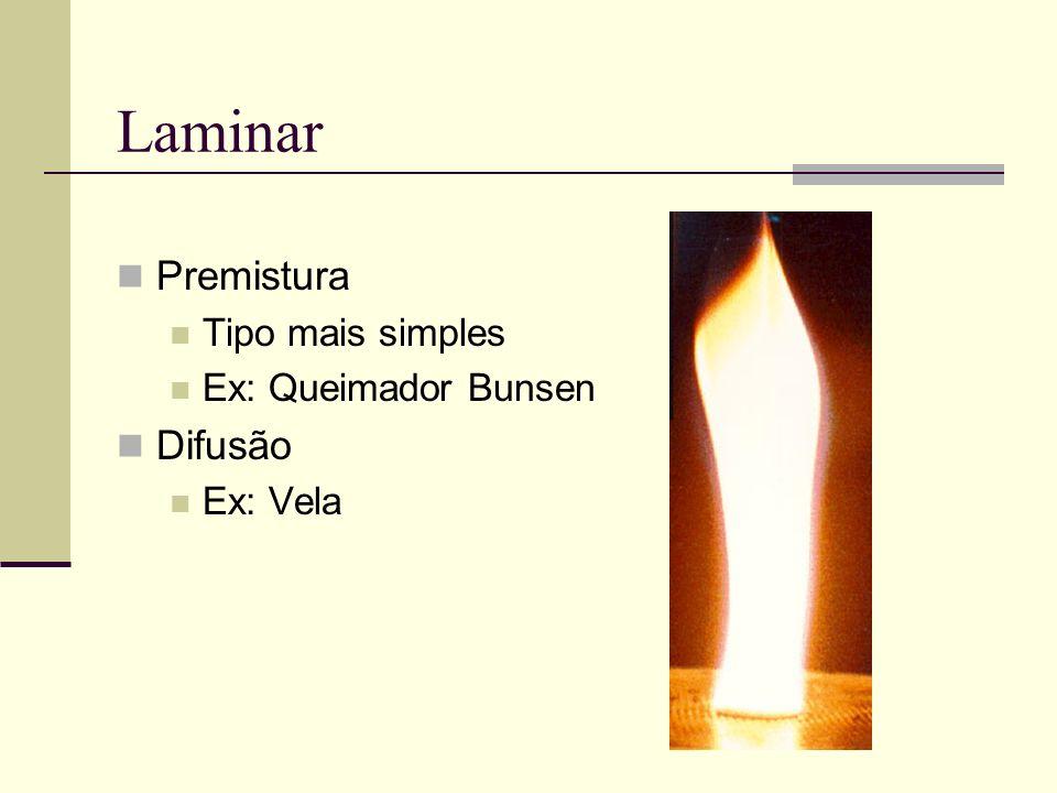 Laminar Premistura Difusão Tipo mais simples Ex: Queimador Bunsen