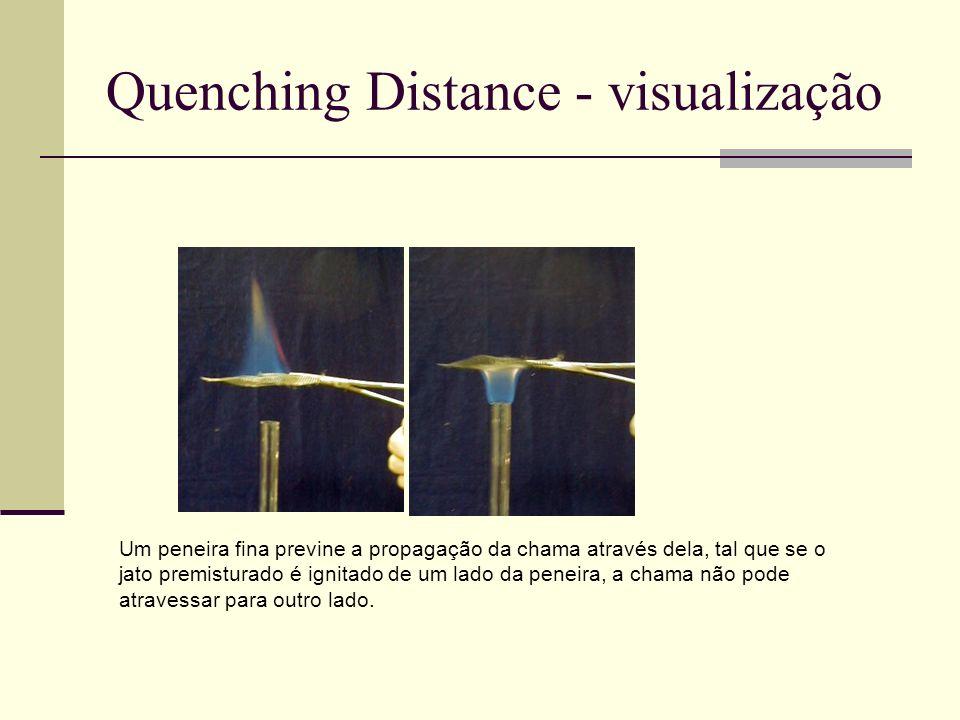 Quenching Distance - visualização