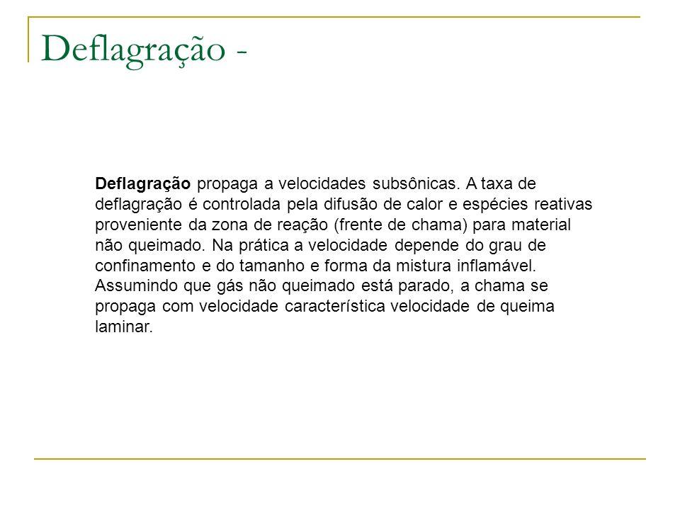 Deflagração -