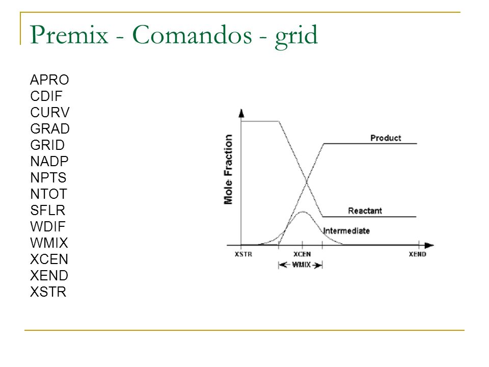 Premix - Comandos - grid