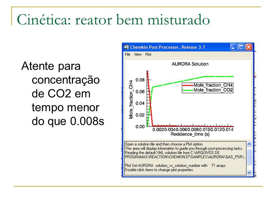 Cinética: reator bem misturado