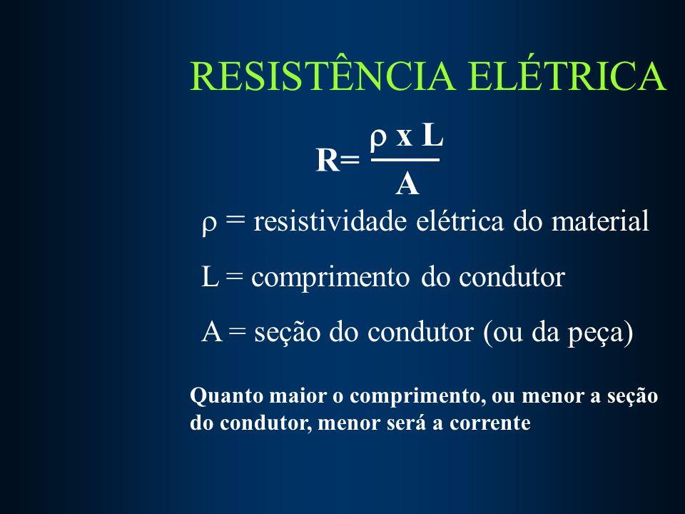 RESISTÊNCIA ELÉTRICA A R=  x L  = resistividade elétrica do material