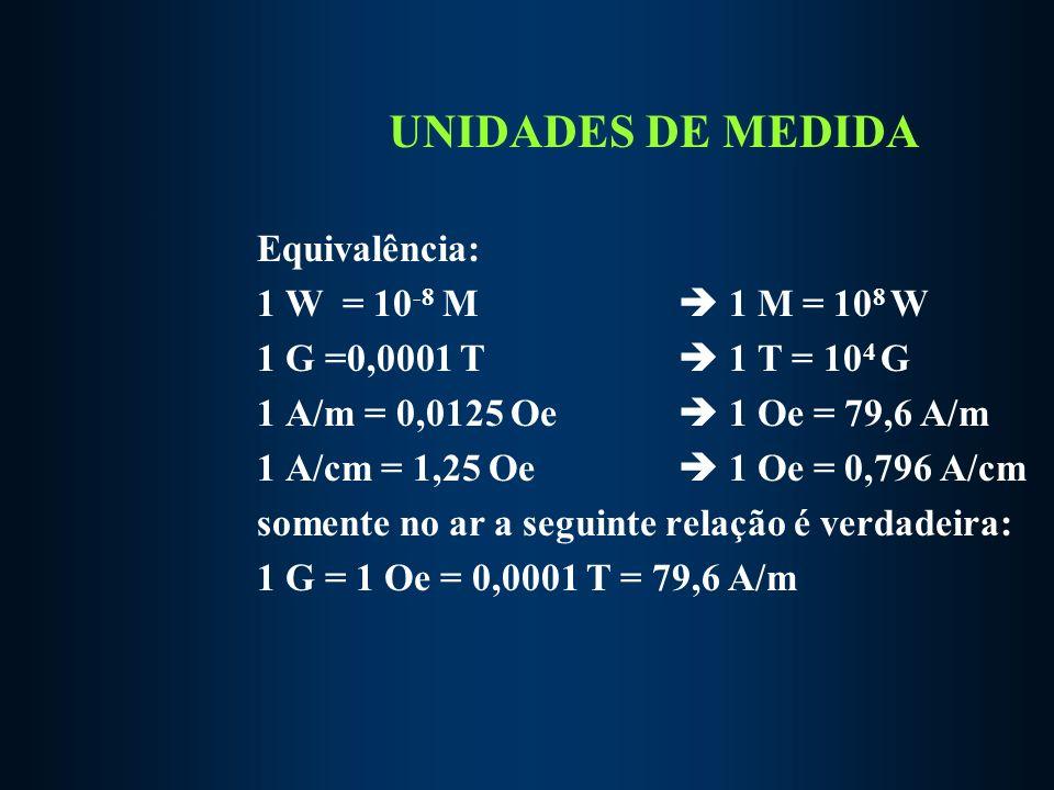 UNIDADES DE MEDIDA Equivalência: 1 W = 10-8 M  1 M = 108 W