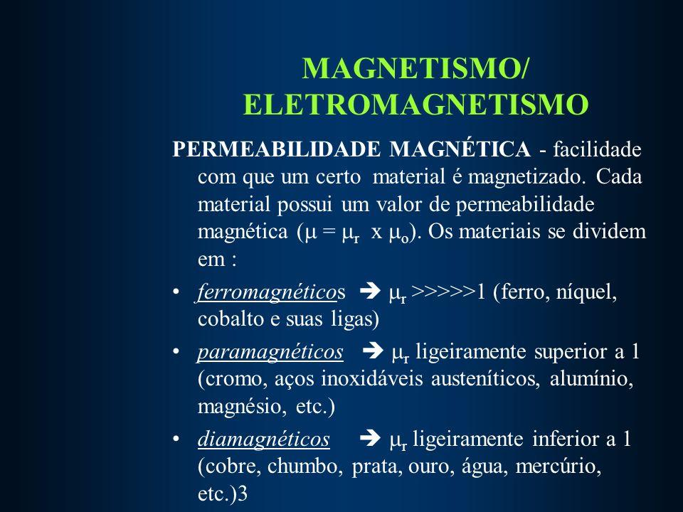 MAGNETISMO/ ELETROMAGNETISMO