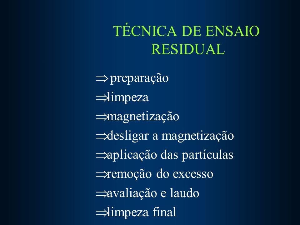 TÉCNICA DE ENSAIO RESIDUAL