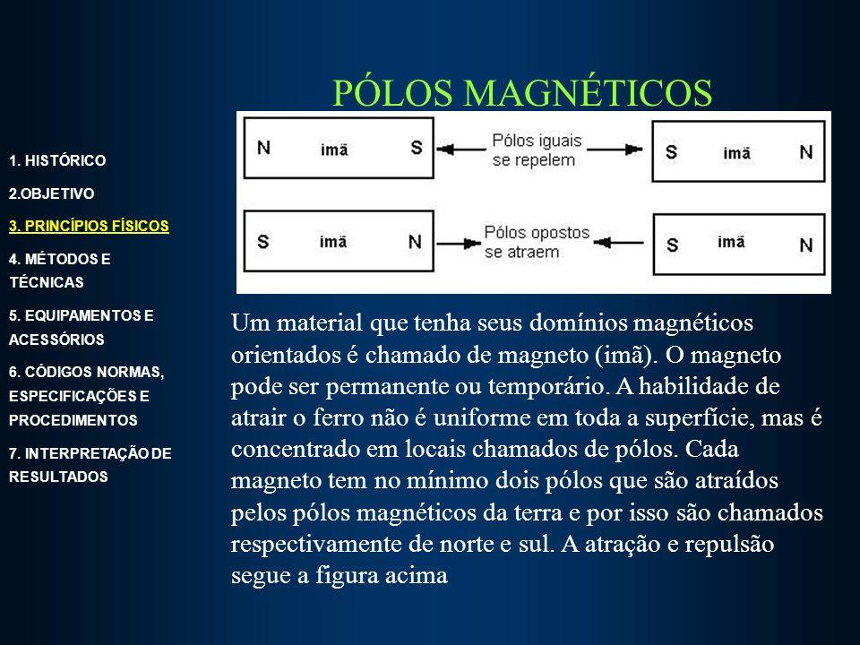 PÓLOS MAGNÉTICOS 1. HISTÓRICO. 2.OBJETIVO. 3. PRINCÍPIOS FÍSICOS. 4. MÉTODOS E TÉCNICAS. 5. EQUIPAMENTOS E ACESSÓRIOS.
