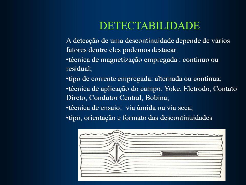 DETECTABILIDADE A detecção de uma descontinuidade depende de vários fatores dentre eles podemos destacar:
