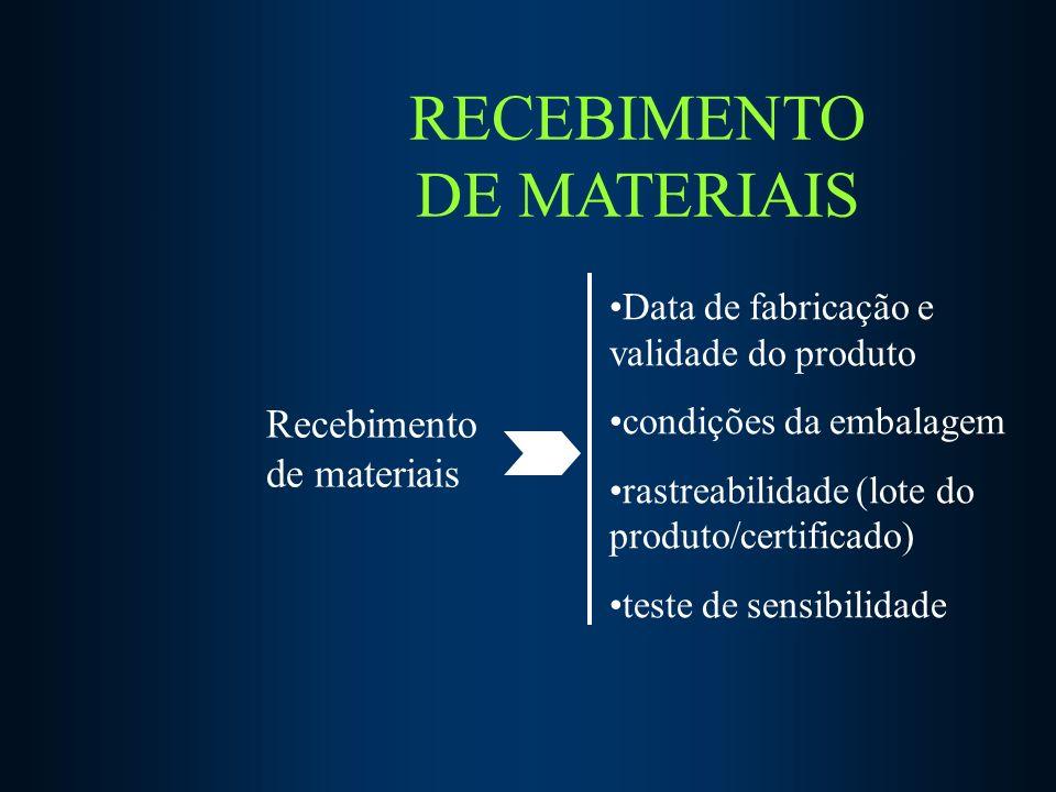 RECEBIMENTO DE MATERIAIS