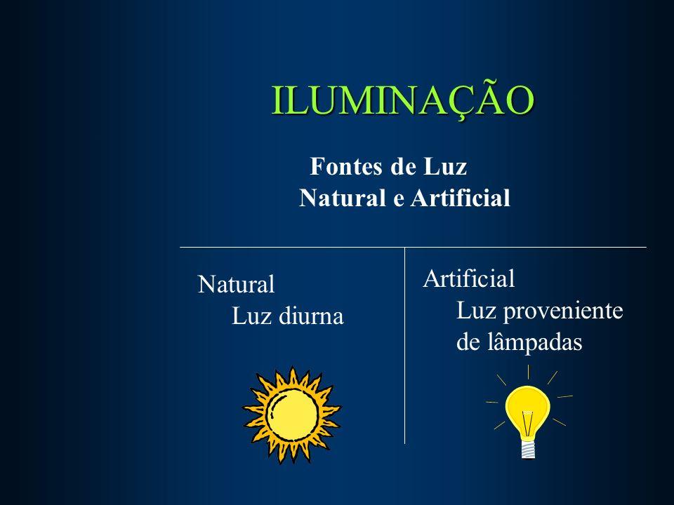 ILUMINAÇÃO Fontes de Luz Natural e Artificial Artificial Natural