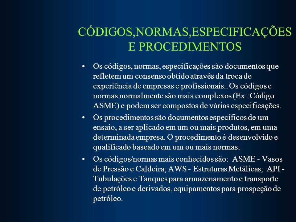 CÓDIGOS,NORMAS,ESPECIFICAÇÕES E PROCEDIMENTOS