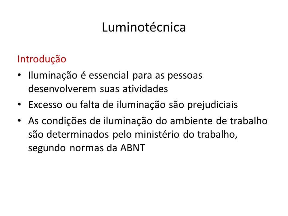 Luminotécnica Introdução