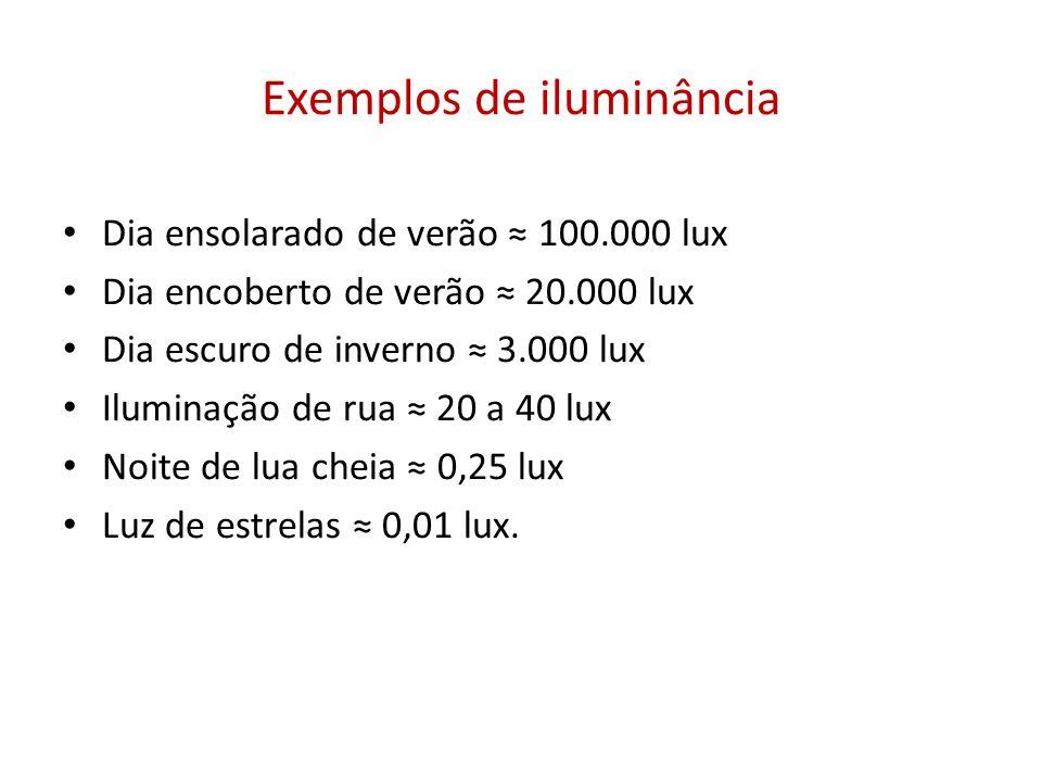 Exemplos de iluminância