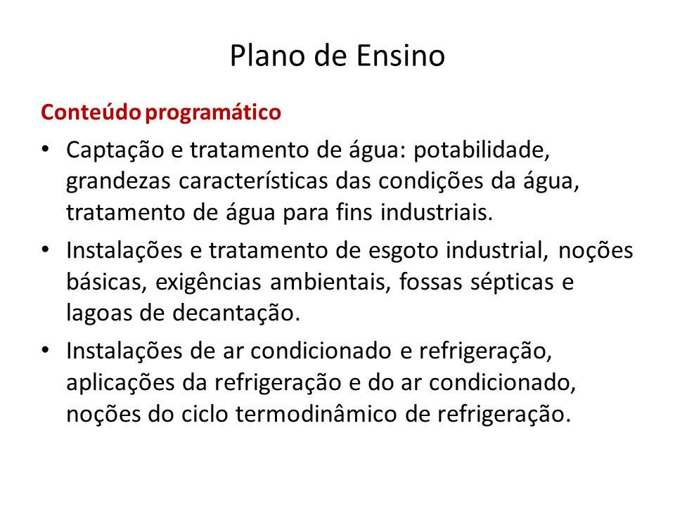 Plano de Ensino Conteúdo programático.