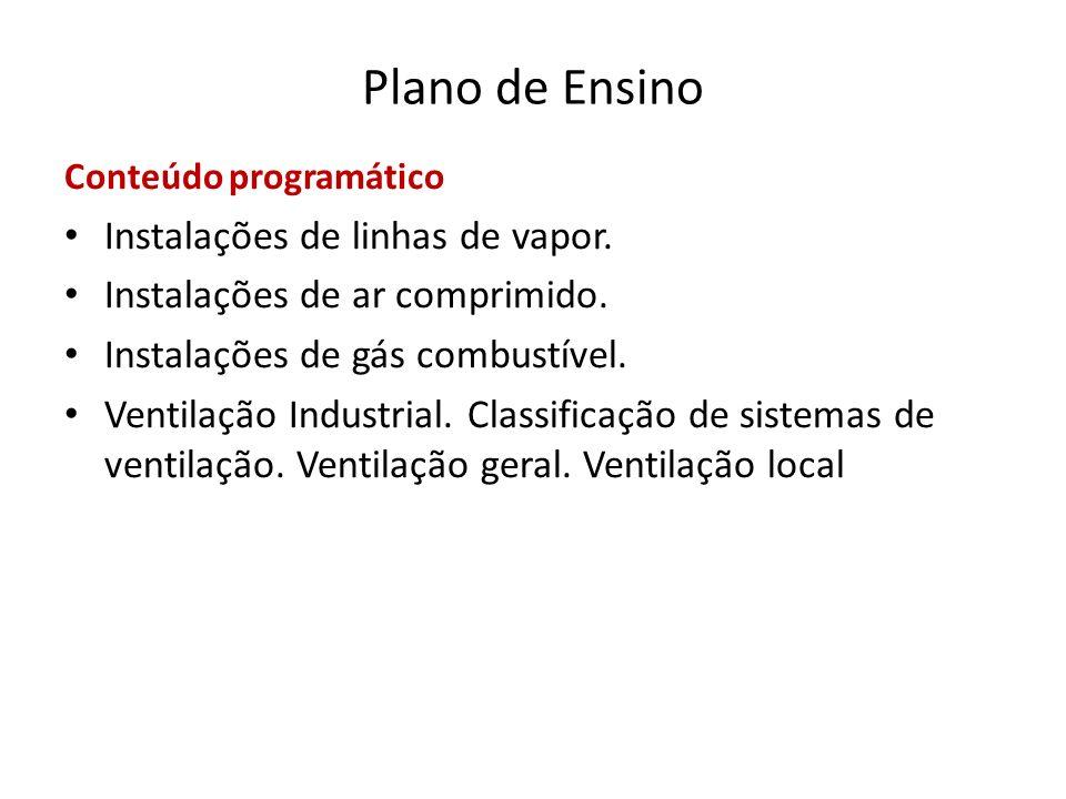 Plano de Ensino Instalações de linhas de vapor.