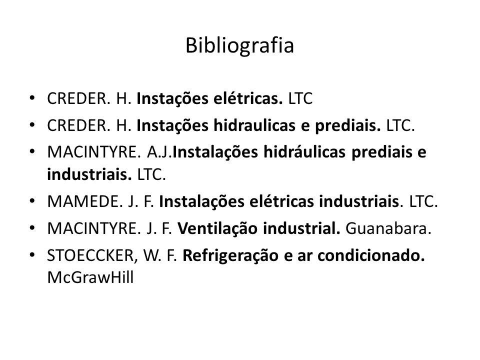 Bibliografia CREDER. H. Instações elétricas. LTC
