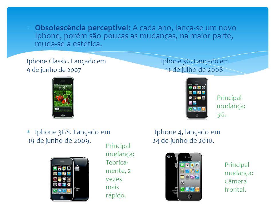 Obsolescência perceptivel: A cada ano, lança-se um novo Iphone, porém são poucas as mudanças, na maior parte, muda-se a estética.