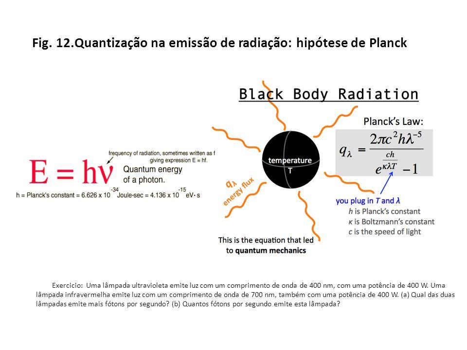 Fig. 12.Quantização na emissão de radiação: hipótese de Planck