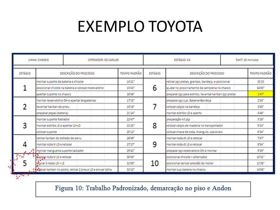 EXEMPLO TOYOTA