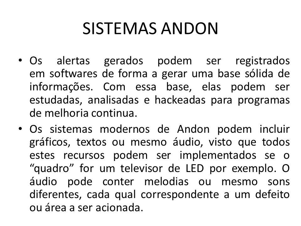 SISTEMAS ANDON
