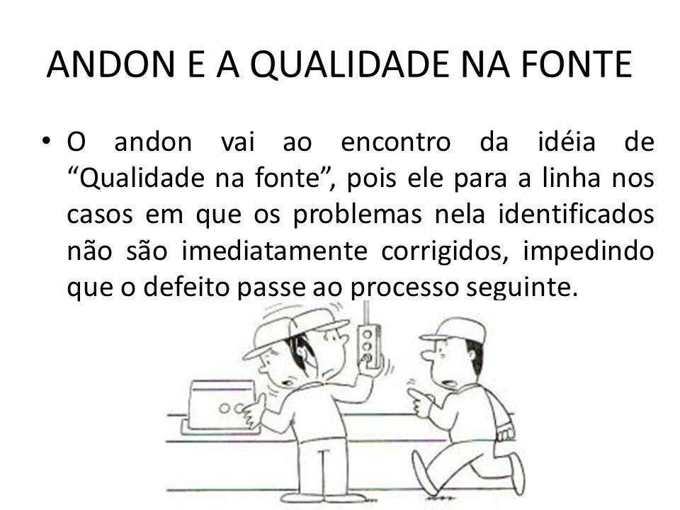 ANDON E A QUALIDADE NA FONTE