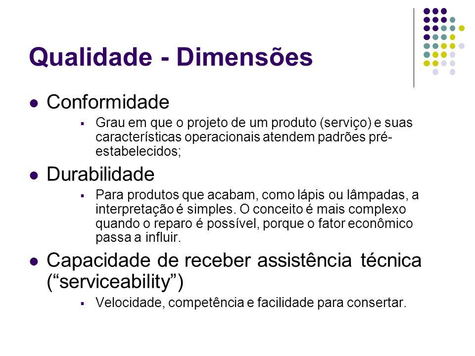 Qualidade - Dimensões Conformidade Durabilidade