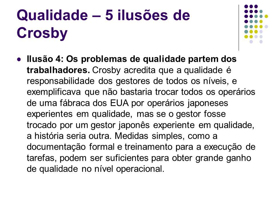 Qualidade – 5 ilusões de Crosby