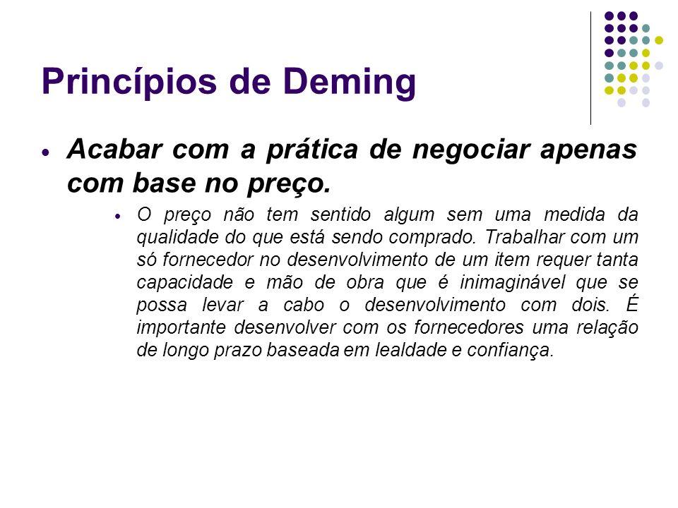 Princípios de Deming Acabar com a prática de negociar apenas com base no preço.
