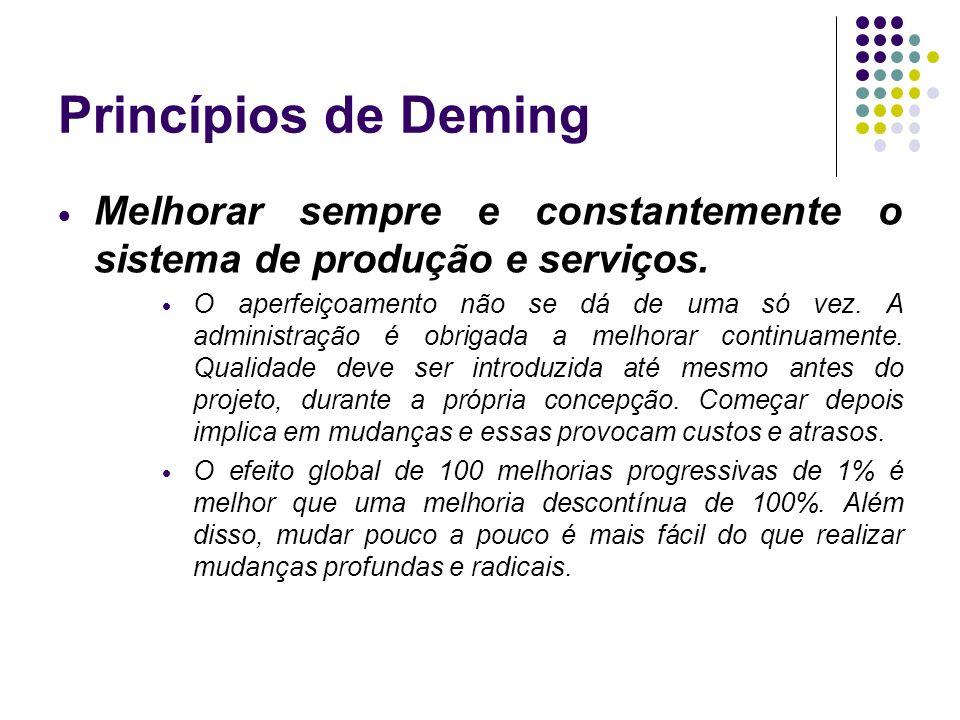 Princípios de Deming Melhorar sempre e constantemente o sistema de produção e serviços.