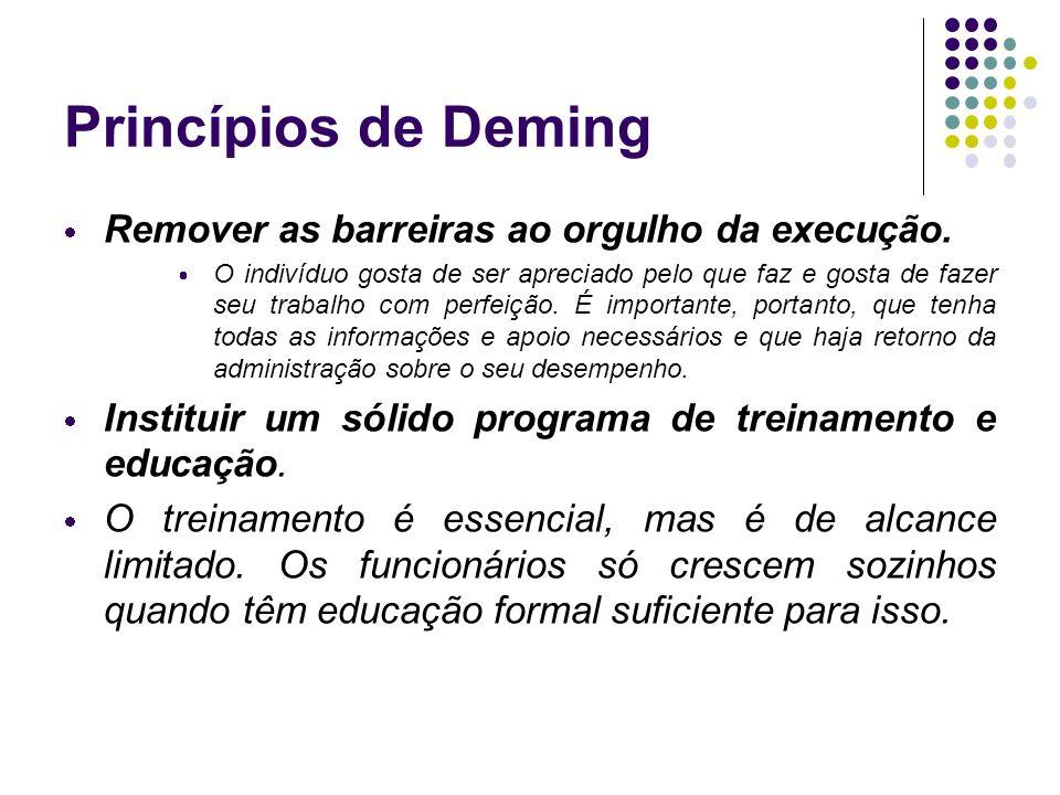 Princípios de Deming Remover as barreiras ao orgulho da execução.