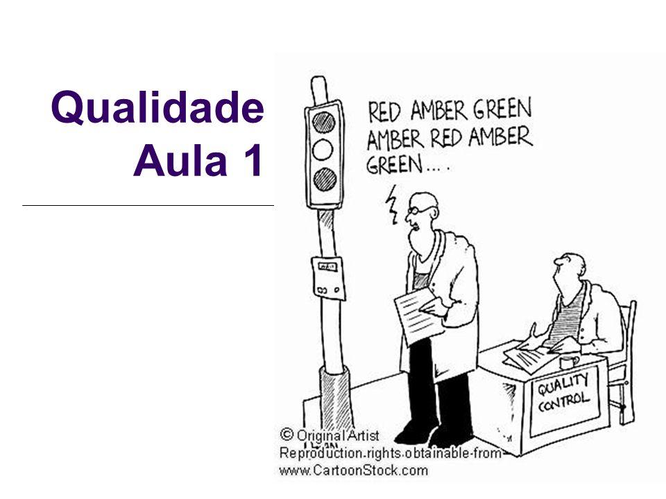 Qualidade oftware Aula 1 – 2010/Pós