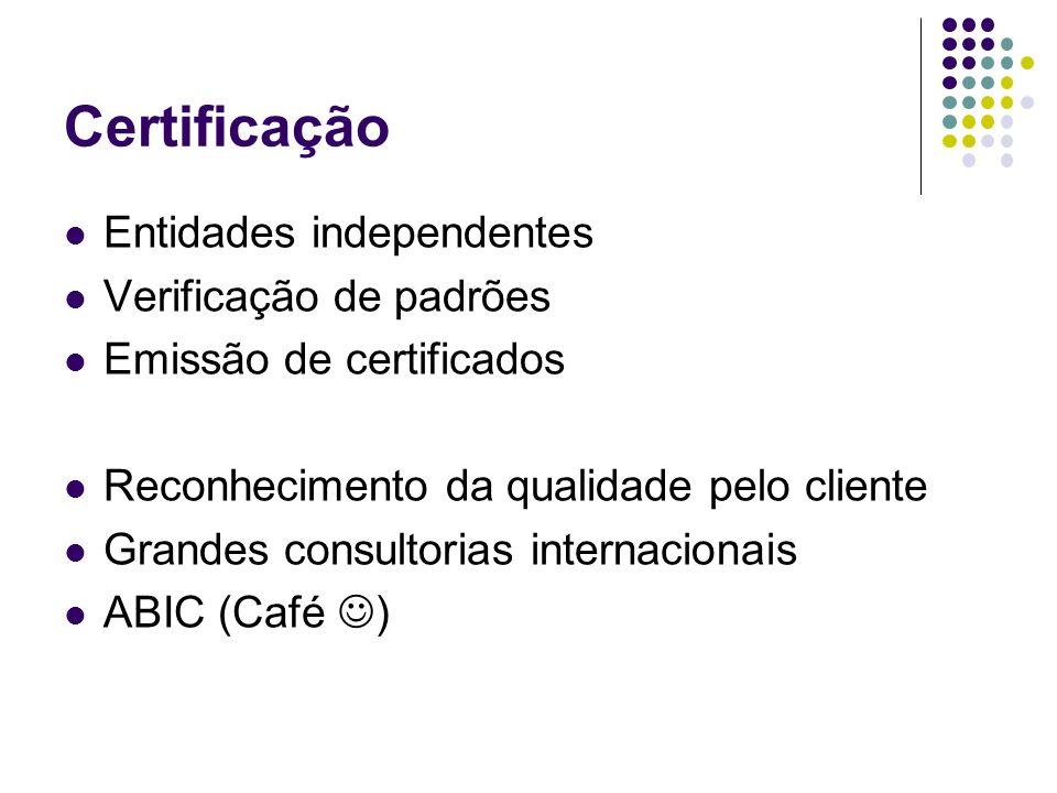 Certificação Entidades independentes Verificação de padrões