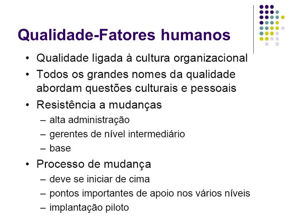 Qualidade-Fatores humanos