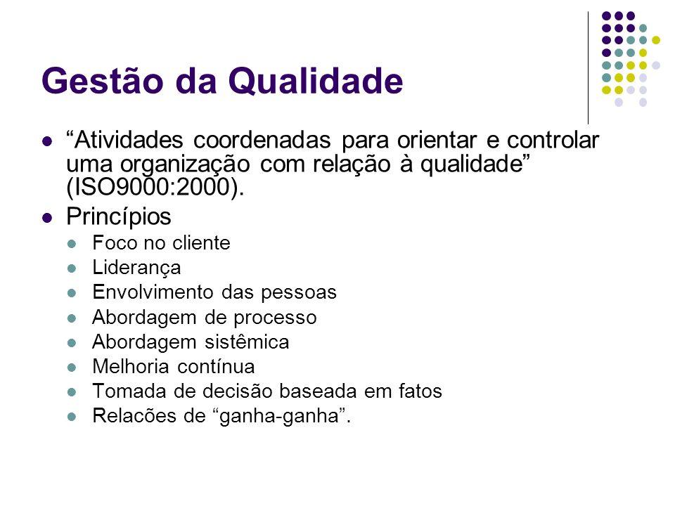 Gestão da Qualidade Atividades coordenadas para orientar e controlar uma organização com relação à qualidade (ISO9000:2000).