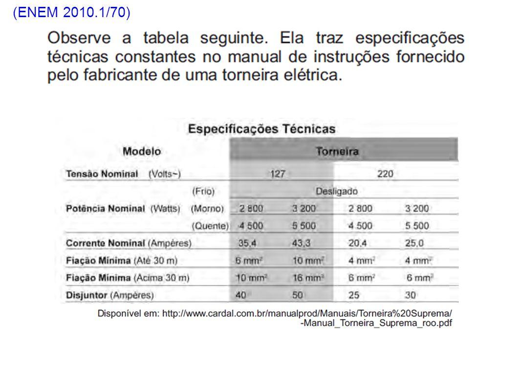(ENEM 2010.1/70)