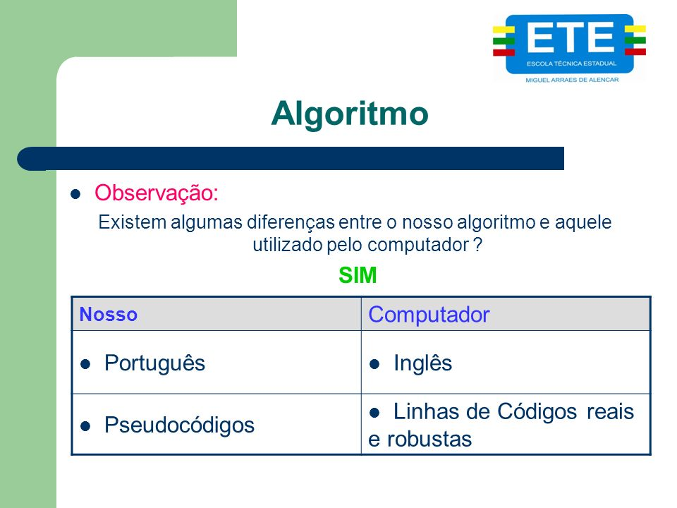 Algoritmo Observação: SIM Computador Português Inglês Pseudocódigos