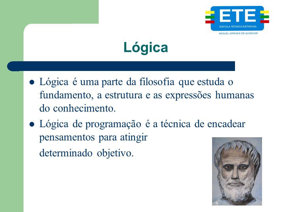 Lógica Lógica é uma parte da filosofia que estuda o fundamento, a estrutura e as expressões humanas do conhecimento.